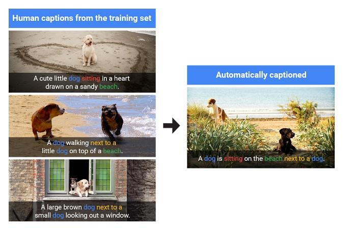 抢视频小编饭碗微软亚研新技术可自动为视频写标题【生活热点】
